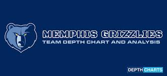 Memphis Depth Chart 2019 Memphis Grizzlies Depth Chart Live Updates