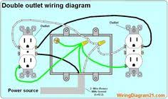 outlet wiring diagram (i'm pinning a few of these here nice to keep electrical outlet wiring diagram how to wire an electrical outlet wiring diagram