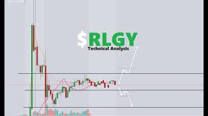 Rlgy Stock Chart Rlgy Stock Chart Technical Analysis 7 23 2019