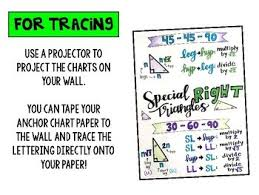 Math Charts For High School Geometry Anchor Charts Middle And High School Math Growing Set