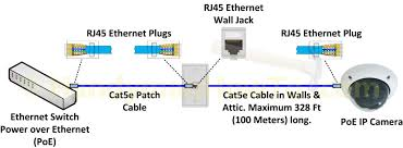 wiring diagram for cat5 crossover cable with rj45 ethernet jack Cat 5 Crossover Cable Diagram wiring diagram for cat5 crossover cable with rj45 ethernet jack and plug diagram png cat5 crossover cable diagram