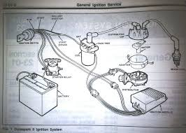 ignition control module wiring help ford truck enthusiasts be this diagram from the factory manual can help other folks here have diagrams that even show the wire colors