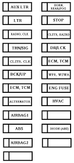 chevrolet aveo mk fuse box diagram auto genius chevrolet aveo mk1 2002 2011 fuse box diagram