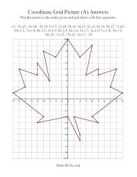 Coordinate Plotting Coordinates Worksheets Free Printable Fun Grid