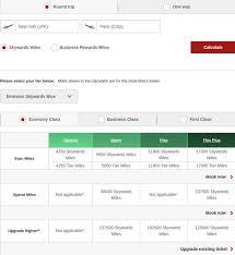 Emirates Skywards Program Review