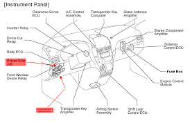 Can you tell me where the manual override (for the shift lever) is ...