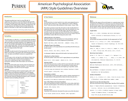 A Handy Classroom Poster On Apa Style Educational Technology And