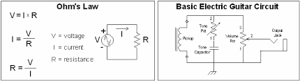 basic electric guitar circuits (part 2) workbenchfun com Electric Guitar Wiring if two circuit paths are provided from a common voltage source, more current will flow through the path of least resistance electric guitar wiring diagram