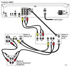 cable box wiring diagram wiring diagrams time warner cable wiring diagram nilza