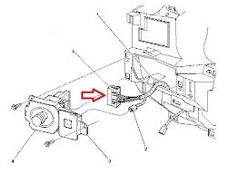 2002 chevy impala wiring diagram wiring diagram schemes with brake 02 chevy impala wiring diagram at 2002 Chevy Impala Wiring Diagram