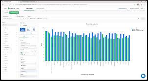 Mongodb Charts Pricing Mongodb Charts Visualizations For Mongodb Data Mongodb