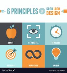 Good Logo Design 6 Principles Of Good Logo Design