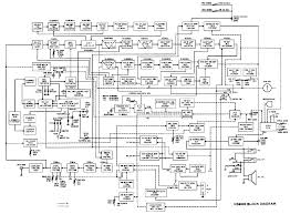 cherokee northstar ns 9000 block diagram