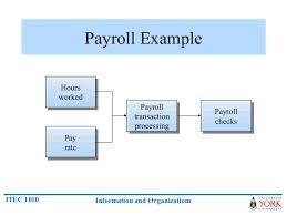 Transaction Flow Chart Example Flowchart Of Payroll Processing System Sada Margarethaydon Com