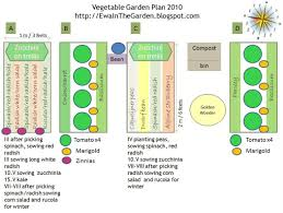 Small Picture Best Vegetable Garden Design Ideas On Pinterest Vege Raised Bed