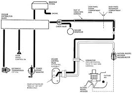 02 ford taurus vacuum diagram diy enthusiasts wiring diagrams \u2022 Ford 2000 Wiring Diagram at Schematic Of Dash Wiring 2007 Ford Taurus