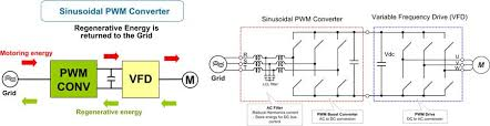 yaskawa inverter wiring diagram yaskawa image industry articles yaskawa on yaskawa inverter wiring diagram