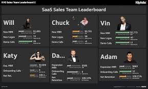 12 Sales Metrics To Kick Start Your Sales Analytics