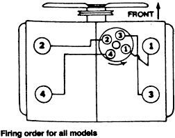 All Chevy chevy 250 firing order : All Chevy » 235 Chevy Firing Order - Old Chevy Photos Collection ...