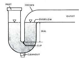 bathtub drain thread sizes ideas