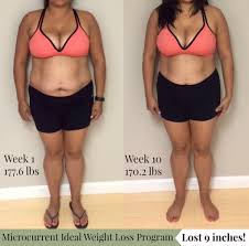 how did you feel before starting the microcur ideal weight loss program i was stuck on a plateau of my weight lose journey feeling frustrated on how