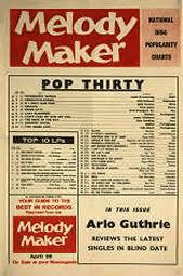 Pop Charts 1966 Sixties City British Music Record Charts 60s History