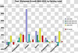 Page 4 Career Development Png Clipart Images Free Download