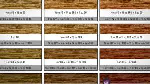 Scruples Hair Color Chart Sbiroregon Org