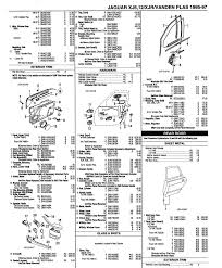 wiring diagram 1995 jaguar xj6 images jaguar xj6 wiring diagram xj6 x300 1995 1997 door parts list jaguar vanden plas also