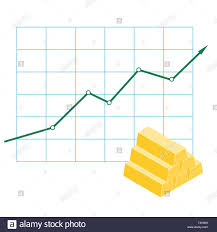 Gold Price Stock Market Chart Graph Chart Of Stock Market Rising Price Gold Bar Stock