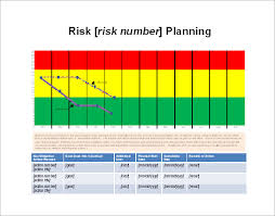 Risk Waterfall Chart Template Best Waterfall