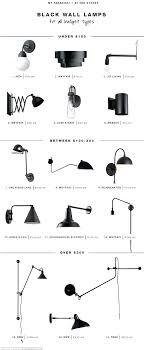 types of lighting fixtures. Types Of Lighting Fixtures Favorite Black Wall Light For All Budget My .