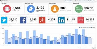 marketing dashboard template. Marketing Dashboards How to Build Own Template DevTeamSpace