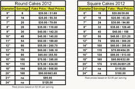 Cake Serving Chart Wilton Images Cake And Photos