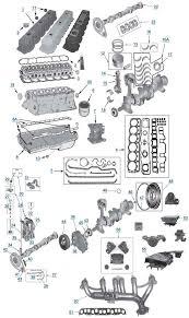 1991 jeep wrangler engine diagram wiring diagram user yj engine diagram wiring diagrams favorites 1991 jeep wrangler engine diagram