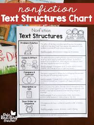 Nonfiction Text Structures Chart - This Reading Mama