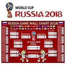 Wallchart Fifa 2018 World Cup Russia Pdf Printable Bracket