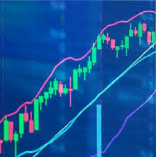 Fxcm Stock Price Chart Live Forex Charts Fxcm Uk