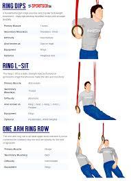 ring workout exercises photos