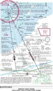 Jeppesen Low Altitude Chart Legend Jeppesen Navigation Chart Understanding