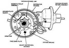 similiar 93 f 150 302 engine diagram keywords 1996 ford f 150 4 9 liter engine on diagram 93 ford f 150 302