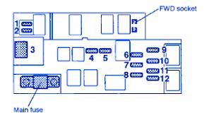 subaru baja 2005 main fuse box block circuit breaker diagram Subaru Baja Wiring Diagram subaru baja 2005 main fuse box block circuit breaker diagram 2003 subaru baja wiring diagram