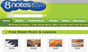 8notes Piano Chord Chart Website Review Magazines Dawn Com