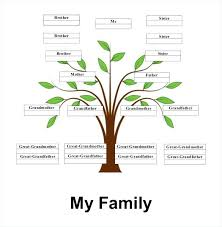 Excel Template Family Tree Family Tree Templates Doc Excel Free Template 5 Generation 3