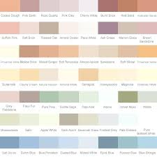 Sandtex Paint Chart Johnstones Exterior Masonry Paint Elijahdecor Co