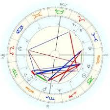 How On Earth Is Megan Fox A Leo Ascendant Astrologers
