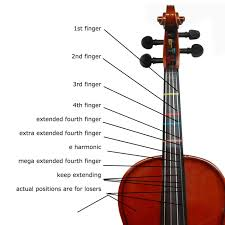 Violin Finger Chart For Losers Deep Fried Bits