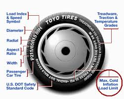 tire pressure monitor system tpms tire sidewall information
