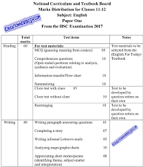 essay marking service hsc essay marking service