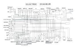 for apollo 125 engine diagram wiring diagram for you • ssr 125 pit bike wiring diagram honda apollo 125cc dirt schematics rh eleman site apollo 250